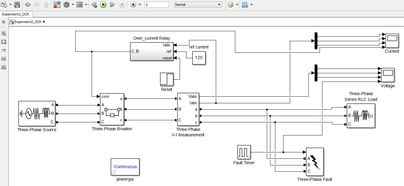 Circuit diagram of instantaneous overcurrent relay in Simulink